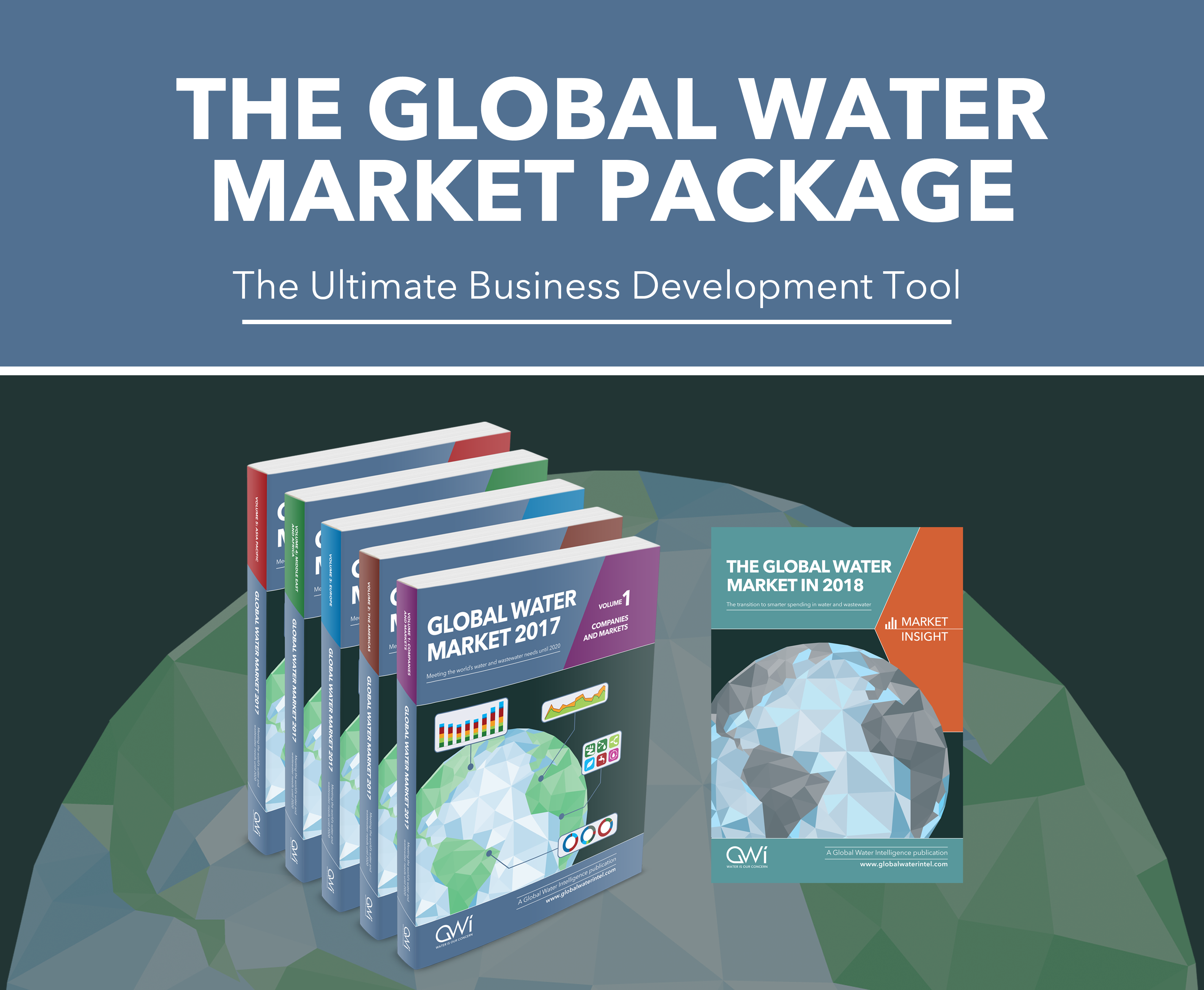 The Global Water Market Package