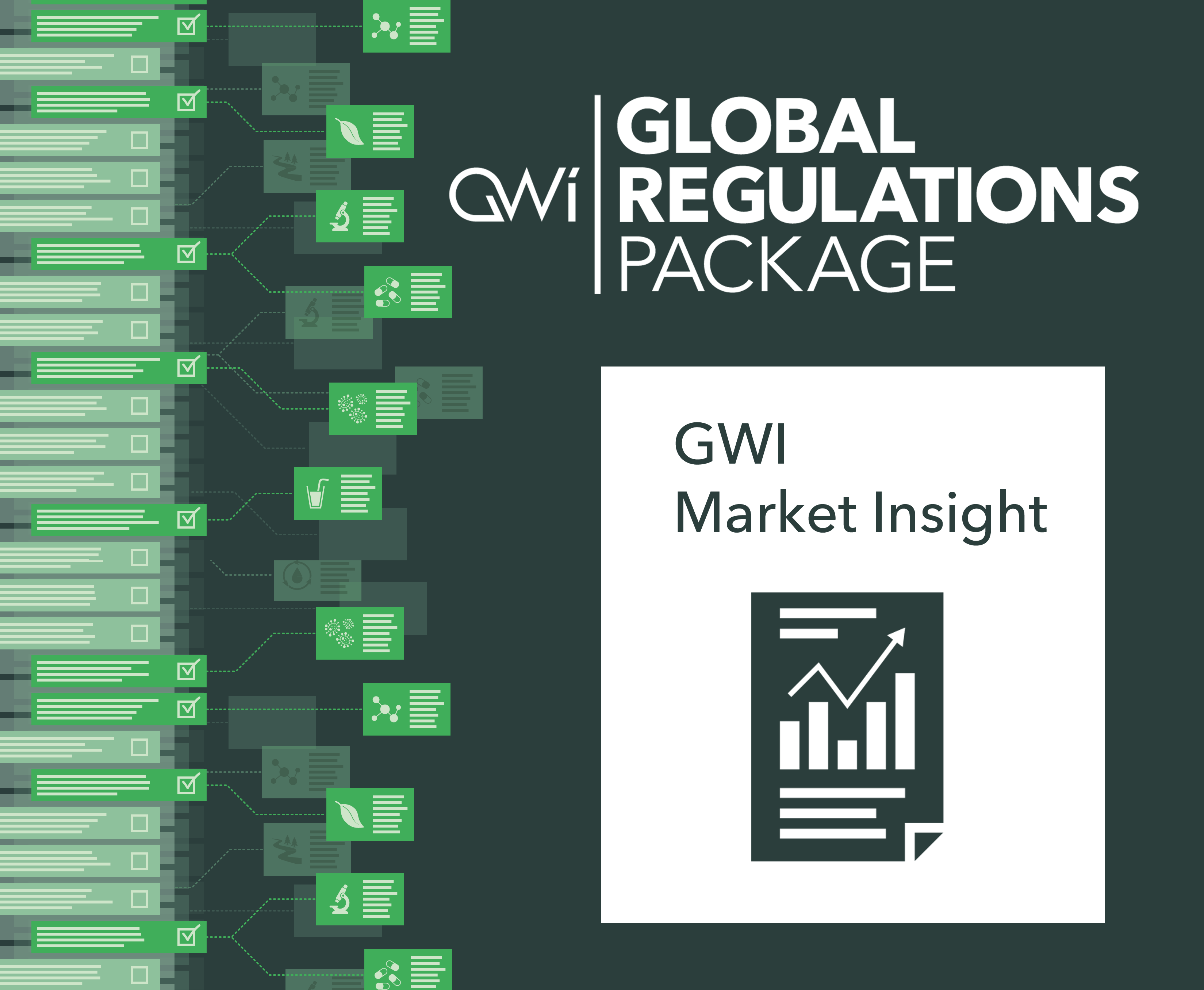 GWI Global Regulations Package: Market Insight